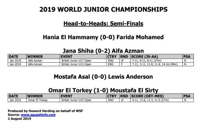 wsf world juniors